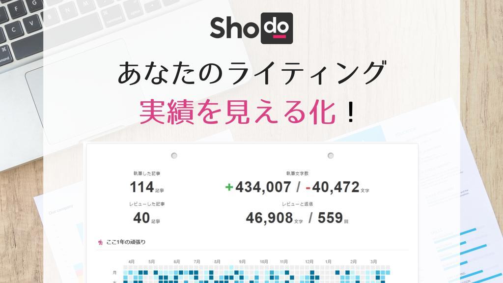 執筆やレビューの頑張りを見える化!Shodoのプロフィール画面に執筆、レビューの実績が表示されます